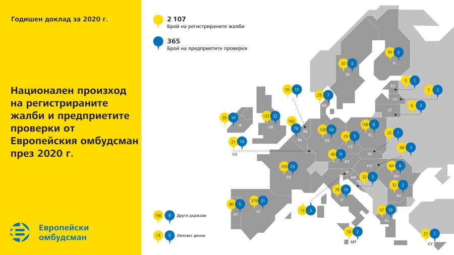 Национален произход на регистрираните жалби и предприетите проверки от Европейския омбудсман през 2020г.