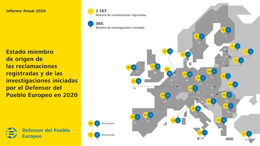 Estado miembro de origen de las reclamaciones registradas y de las investigaciones iniciadas por el Defensor del Pueblo Europeo en 2020