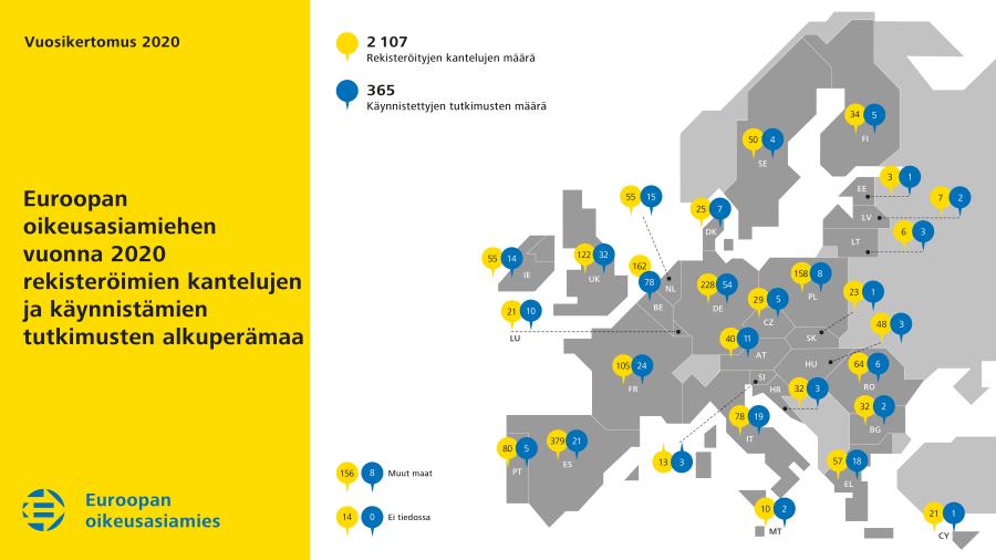 Euroopan oikeusasiamiehen vuonna 2020 rekisteröimien kantelujen ja käynnistämien tutkimusten alkuperämaa