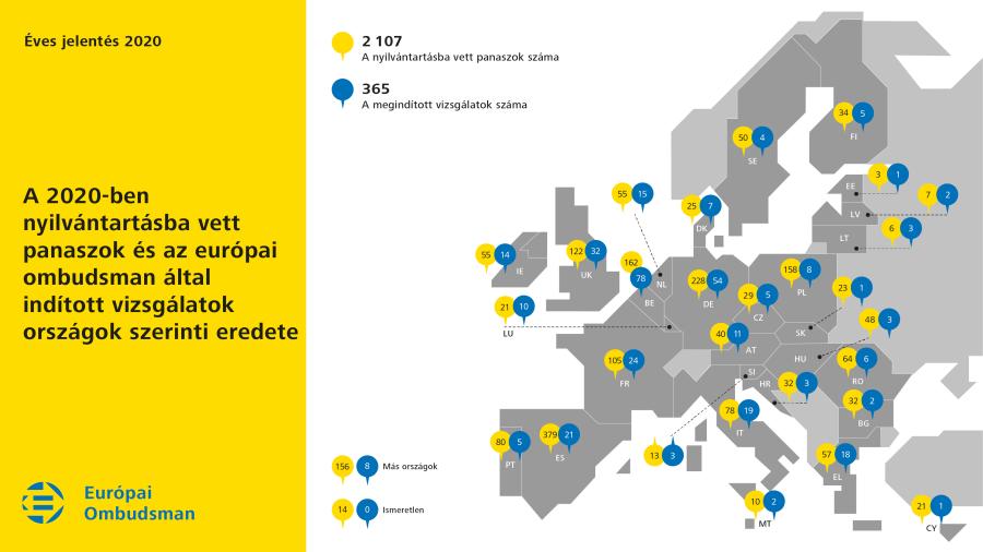 A 2020-ban nyilvántartásba vett panaszok és az európai ombudsman által indított vizsgálatok országok szerinti eredete