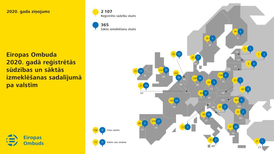 Eiropas Ombuda 2020. gadā reģistrētās sūdzības un sāktās izmeklēšanas sadalījumā pa valstīm