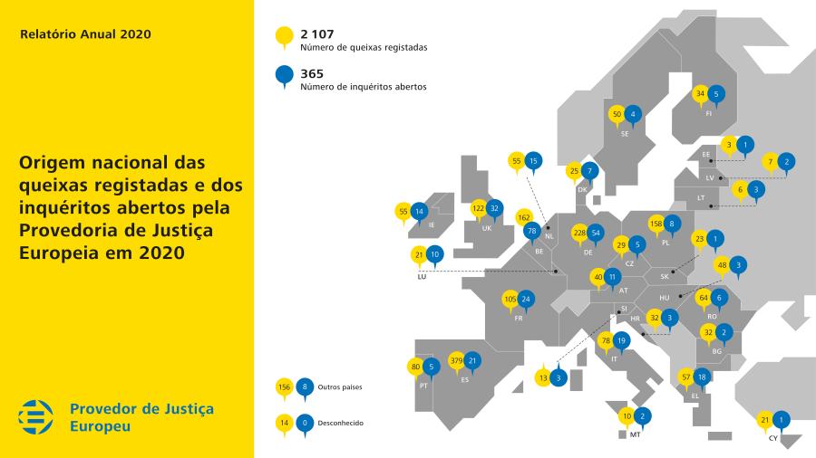 Origem nacional das queixas registadas e dos inquéritos abertos pela Provedora de Justiça Europeia em 2020