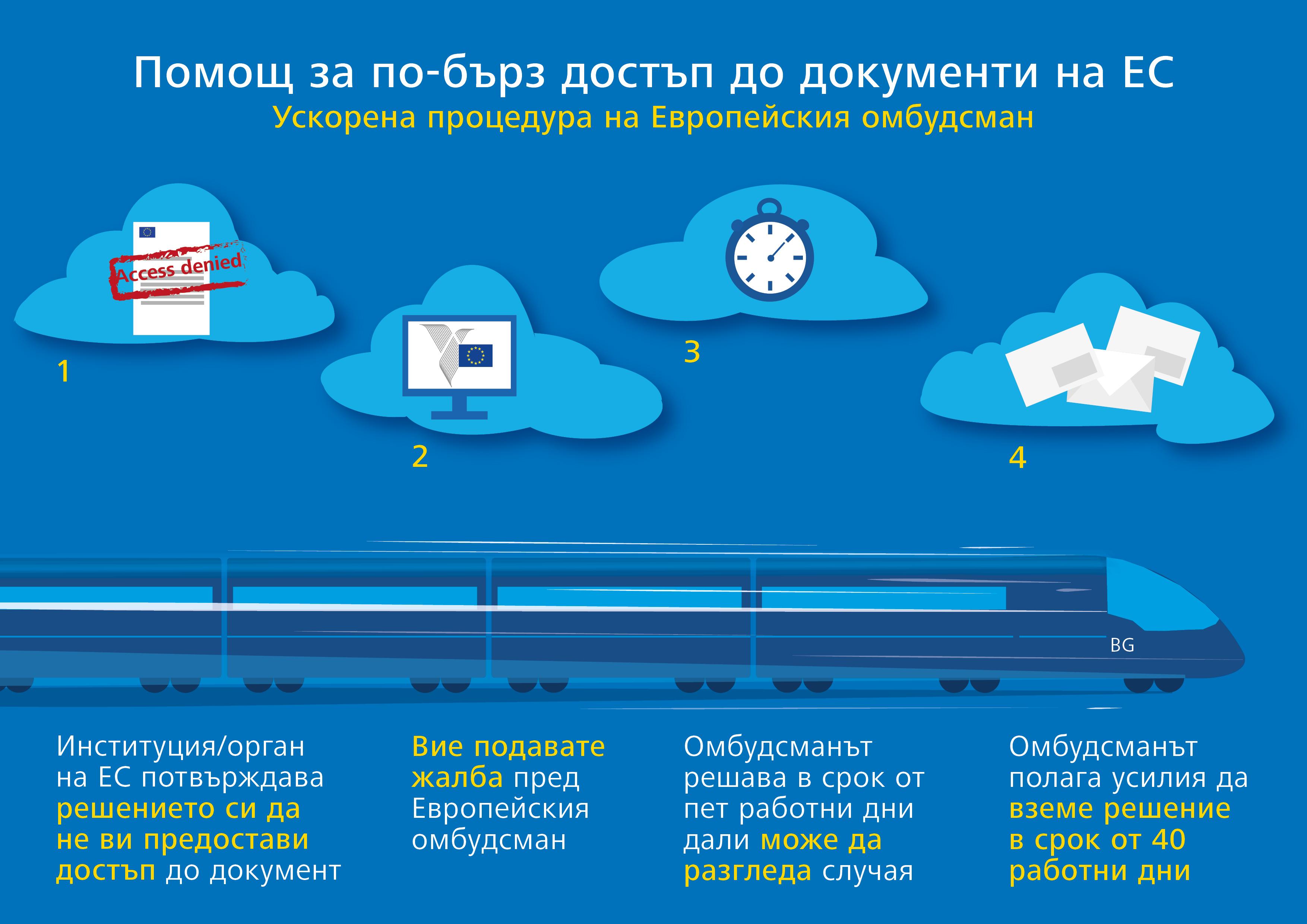 Помощ за по-бърз достъп до документи на ЕС