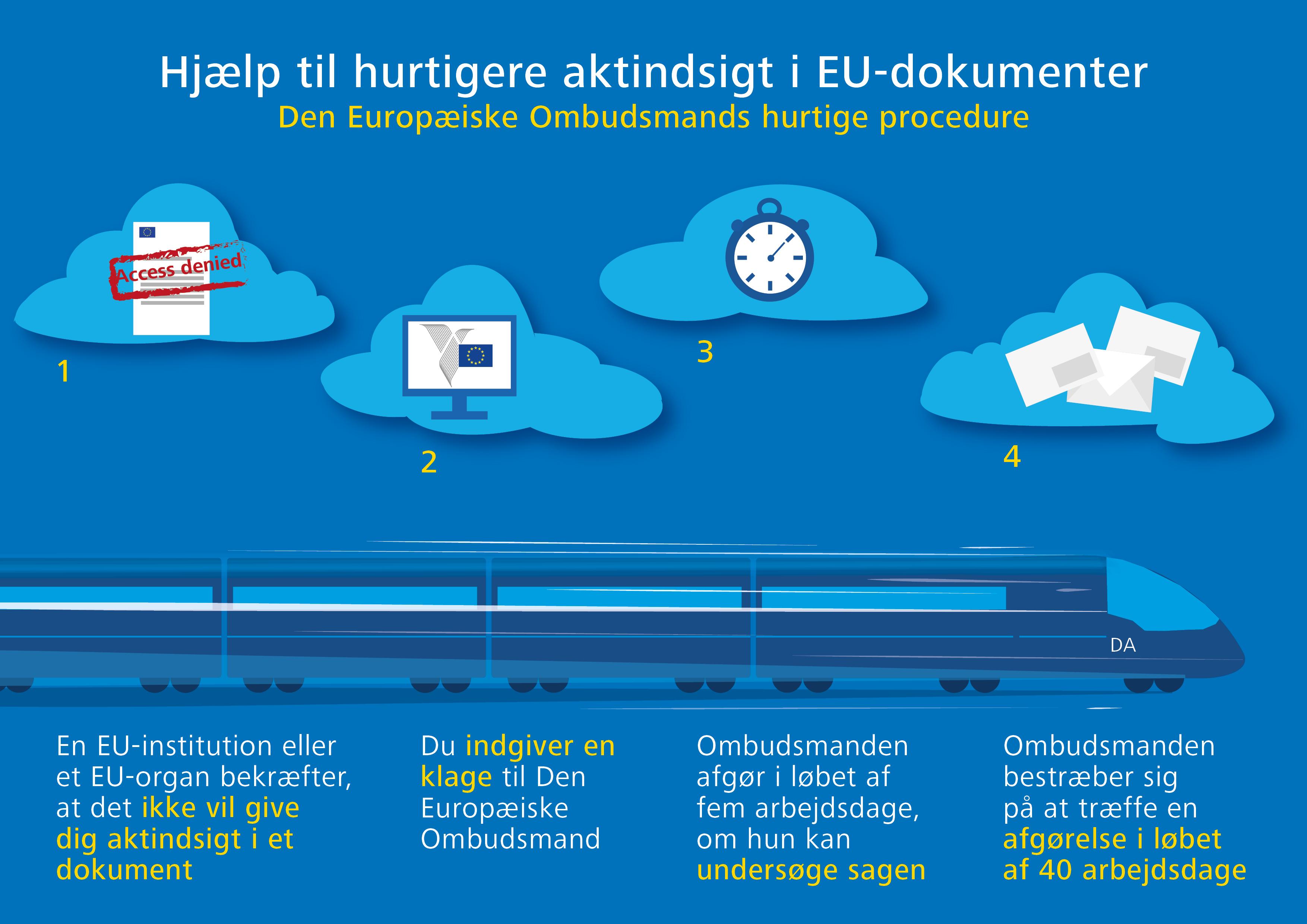 Hjælp til hurtigere aktindsigt i EU-dokumenter