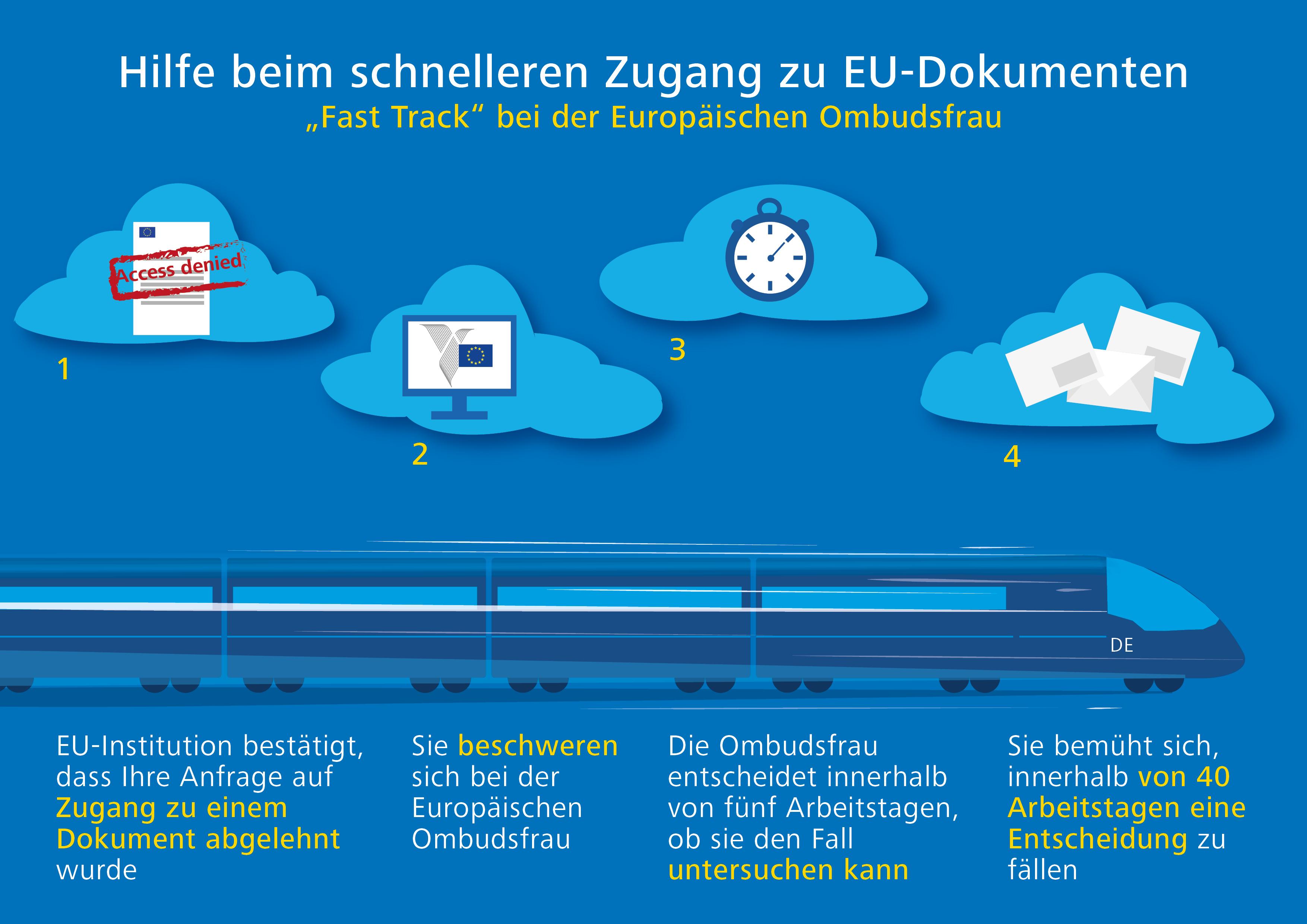 Hilfe beim schnelleren Zugang zu EU-Dokumenten