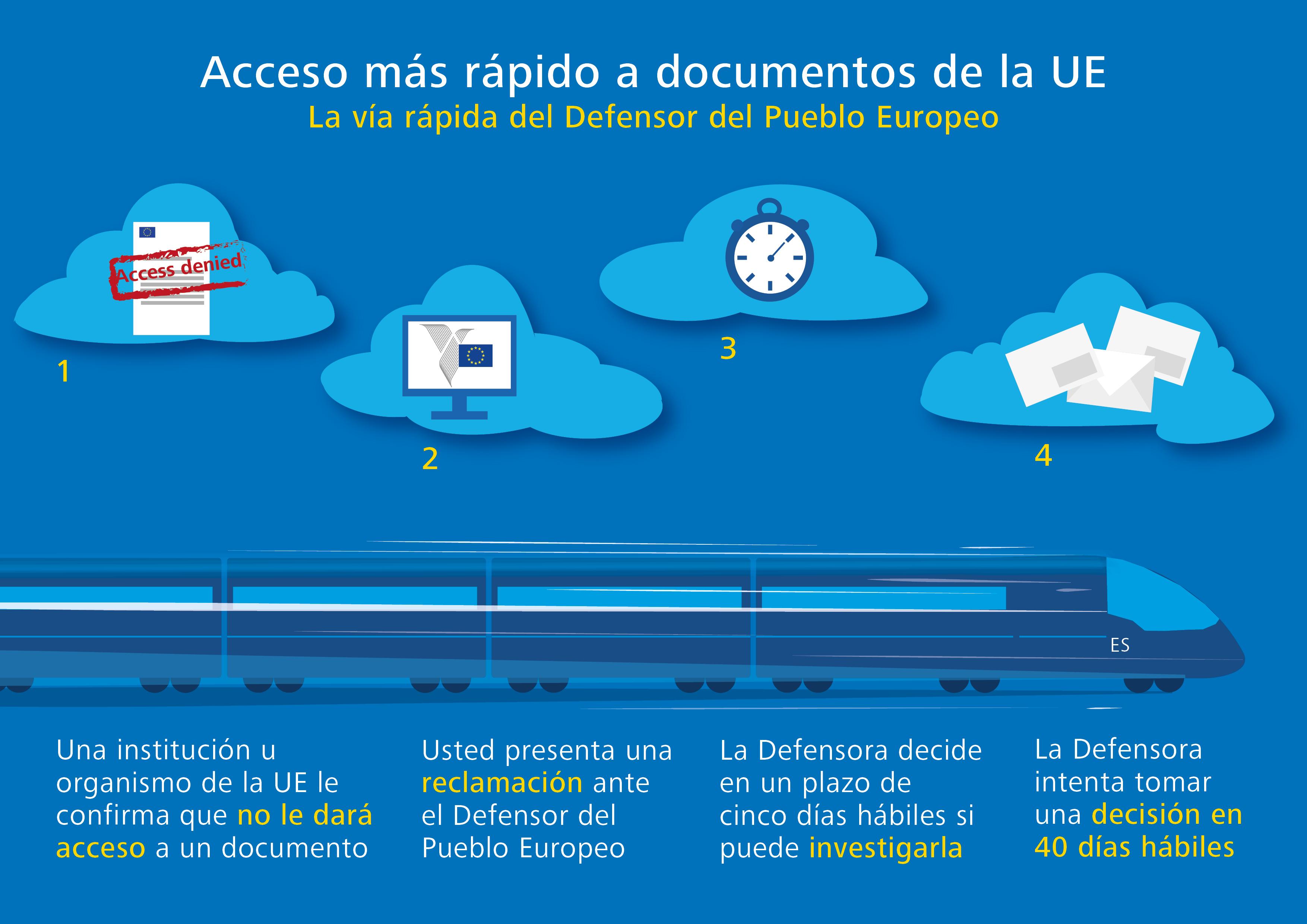 Acceso más rápido a documentos de la UE