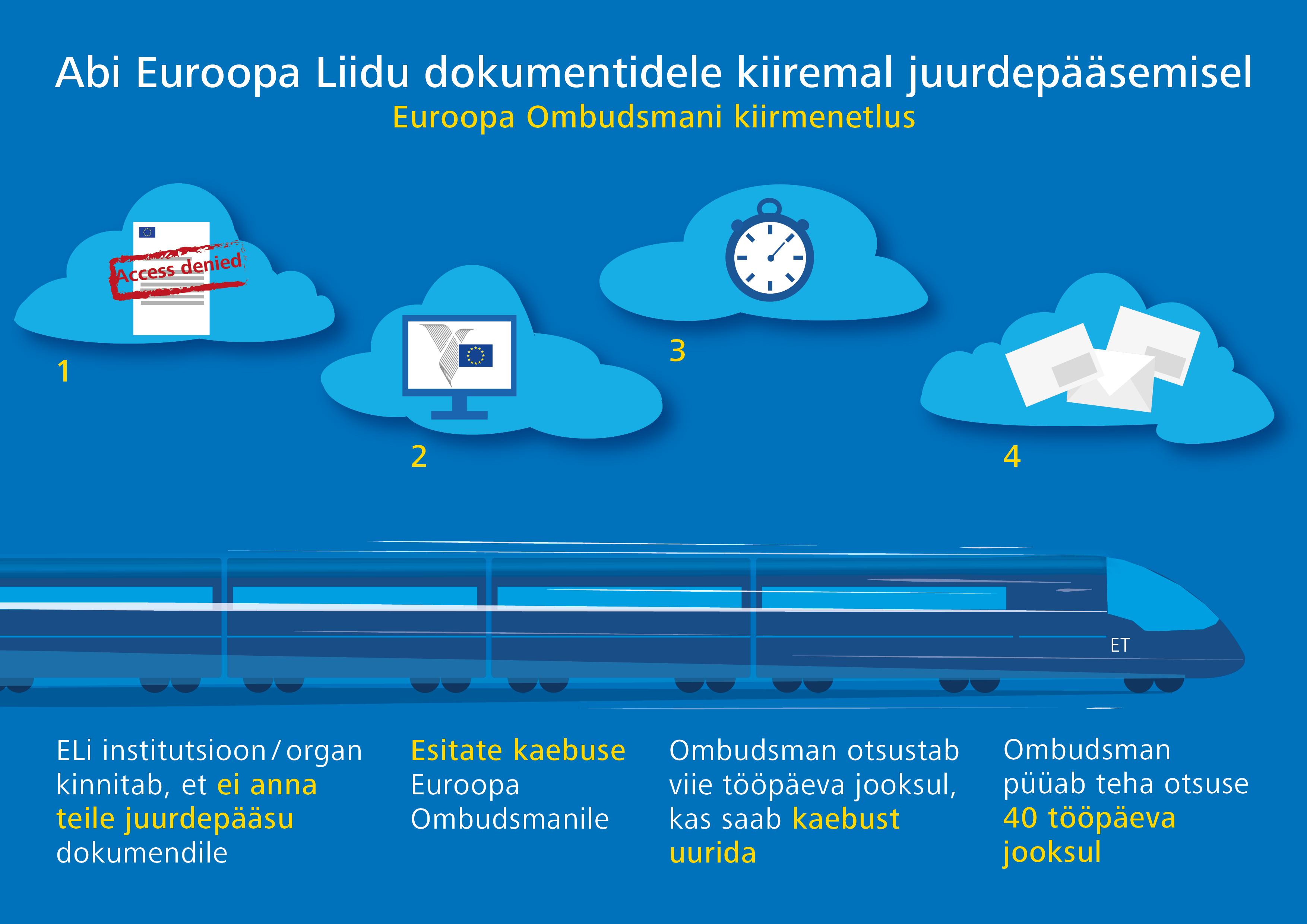 Abi Euroopa Liidu dokumentidele kiiremal juurdepääsemisel