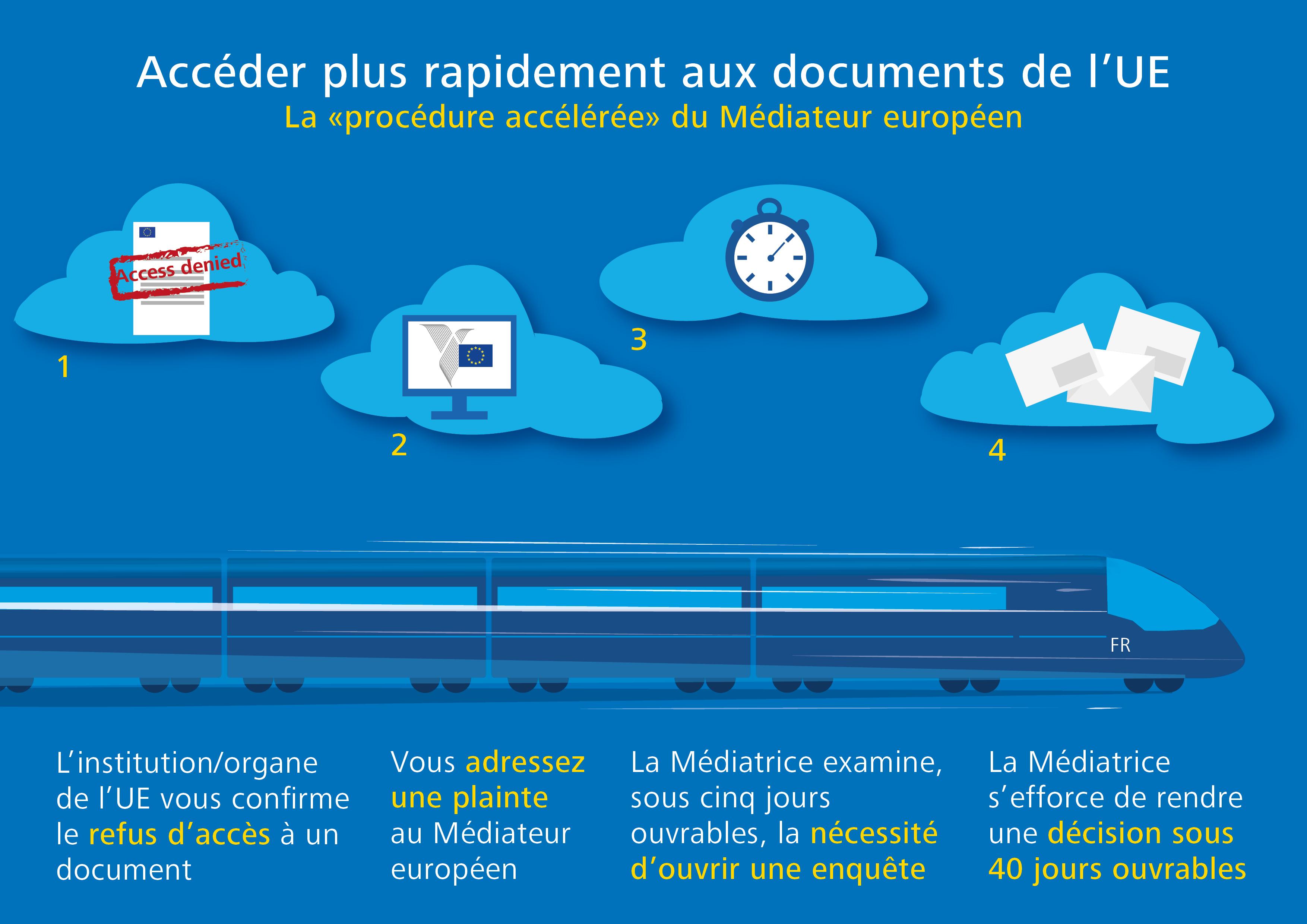 Accéder plus rapidement aux documents de l'UE