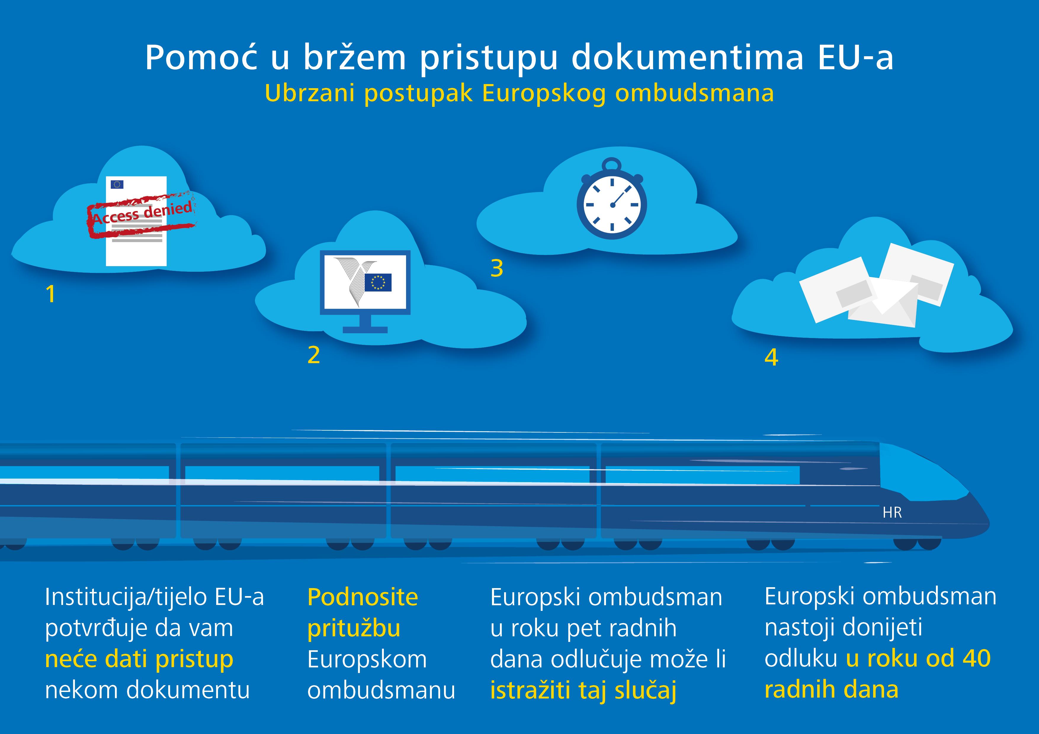 Pomoć u bržem pristupu dokumentima EU-a