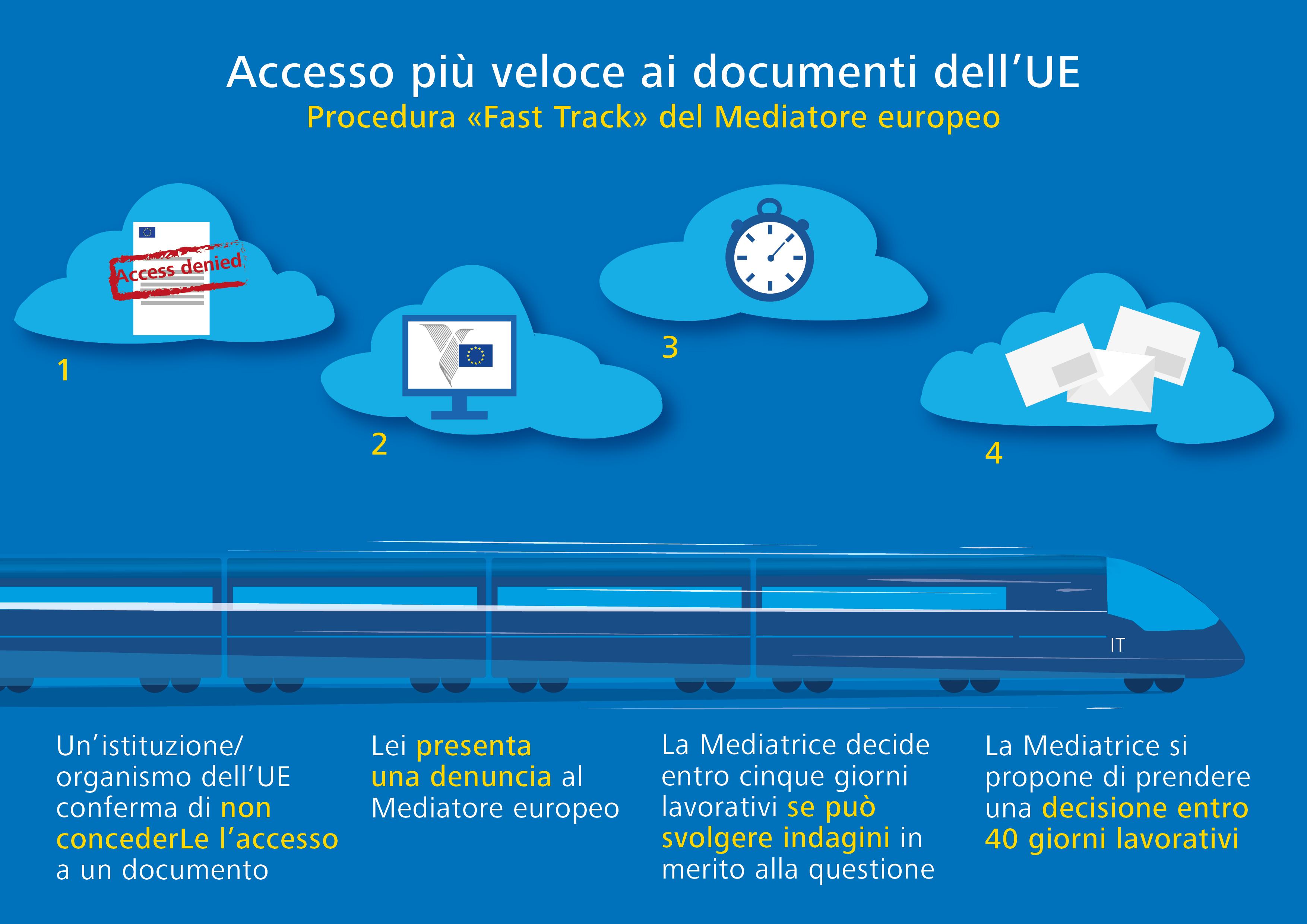 Accesso più veloce ai documenti dell'UE
