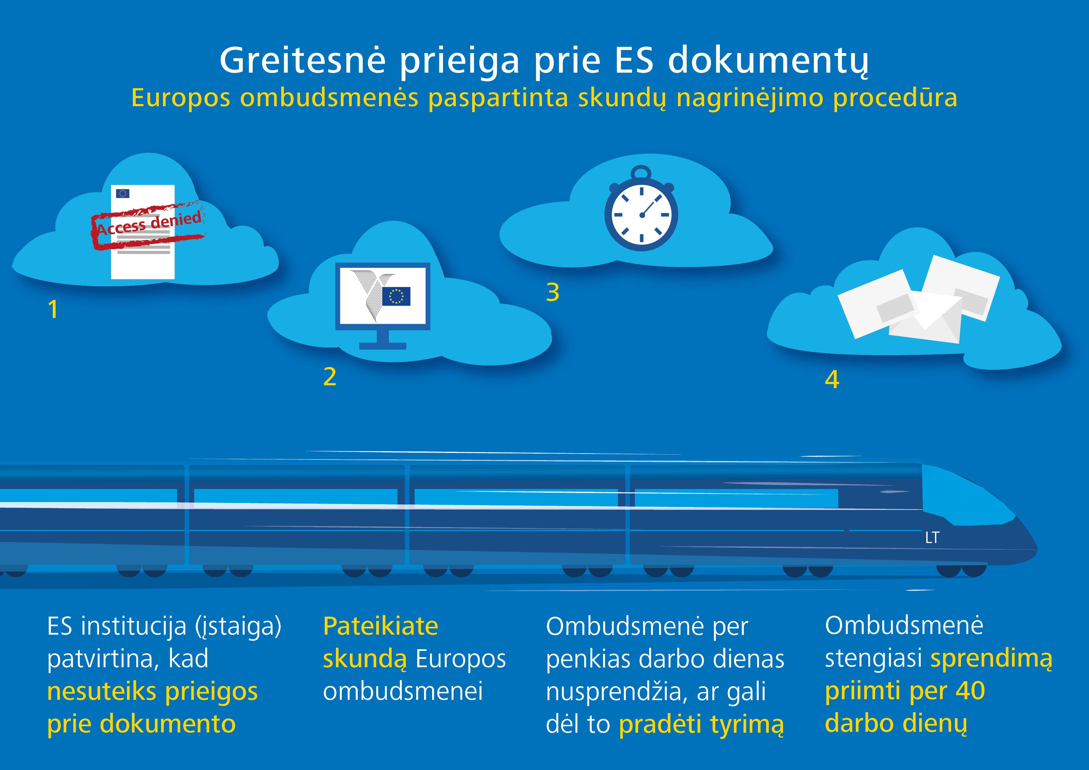 Greitesnė prieiga prie ES dokumentų