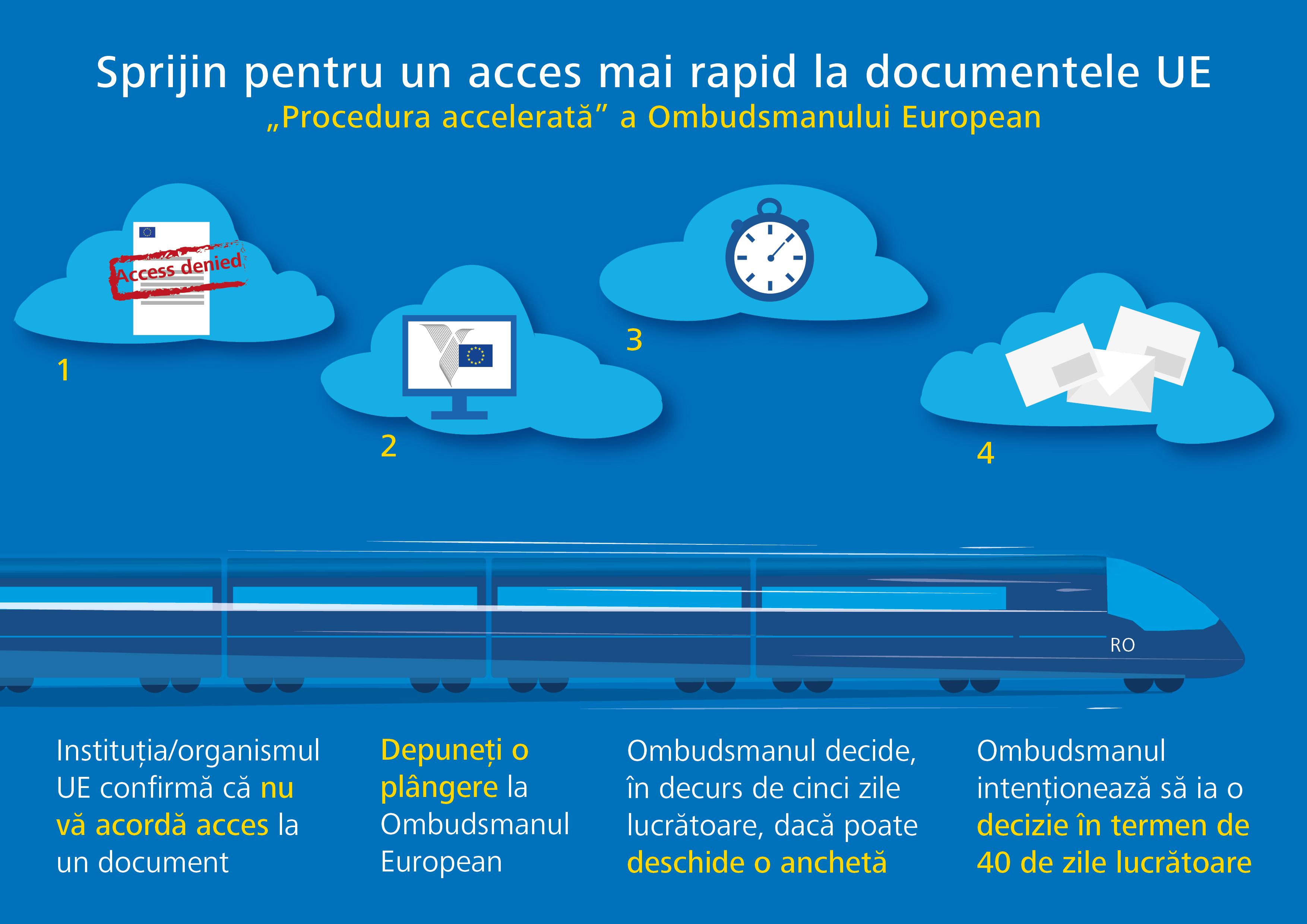 Sprijin pentru un acces mai rapid la documentele UE