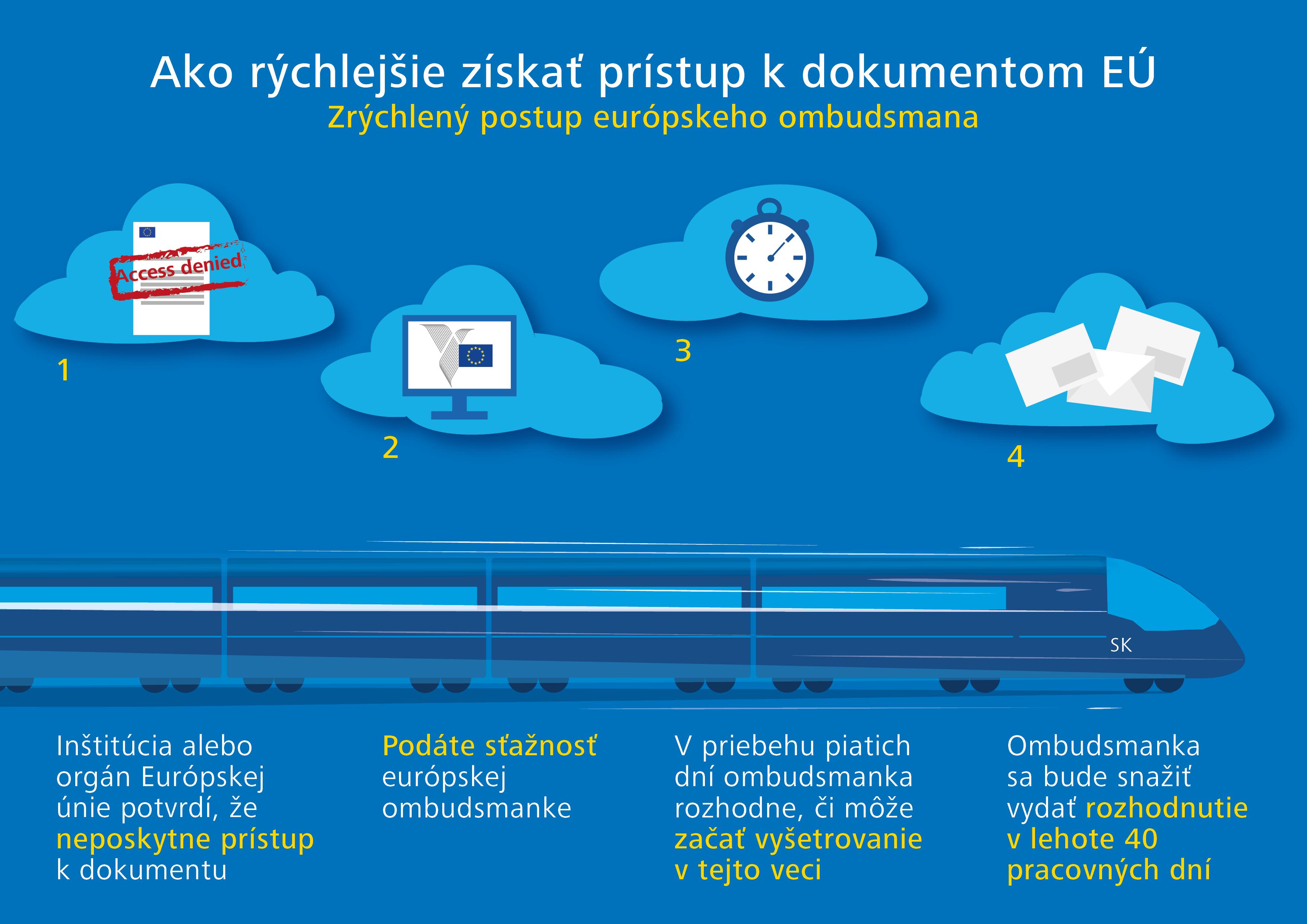 Ako rýchlejšie získať prístup k dokumentom EÚ