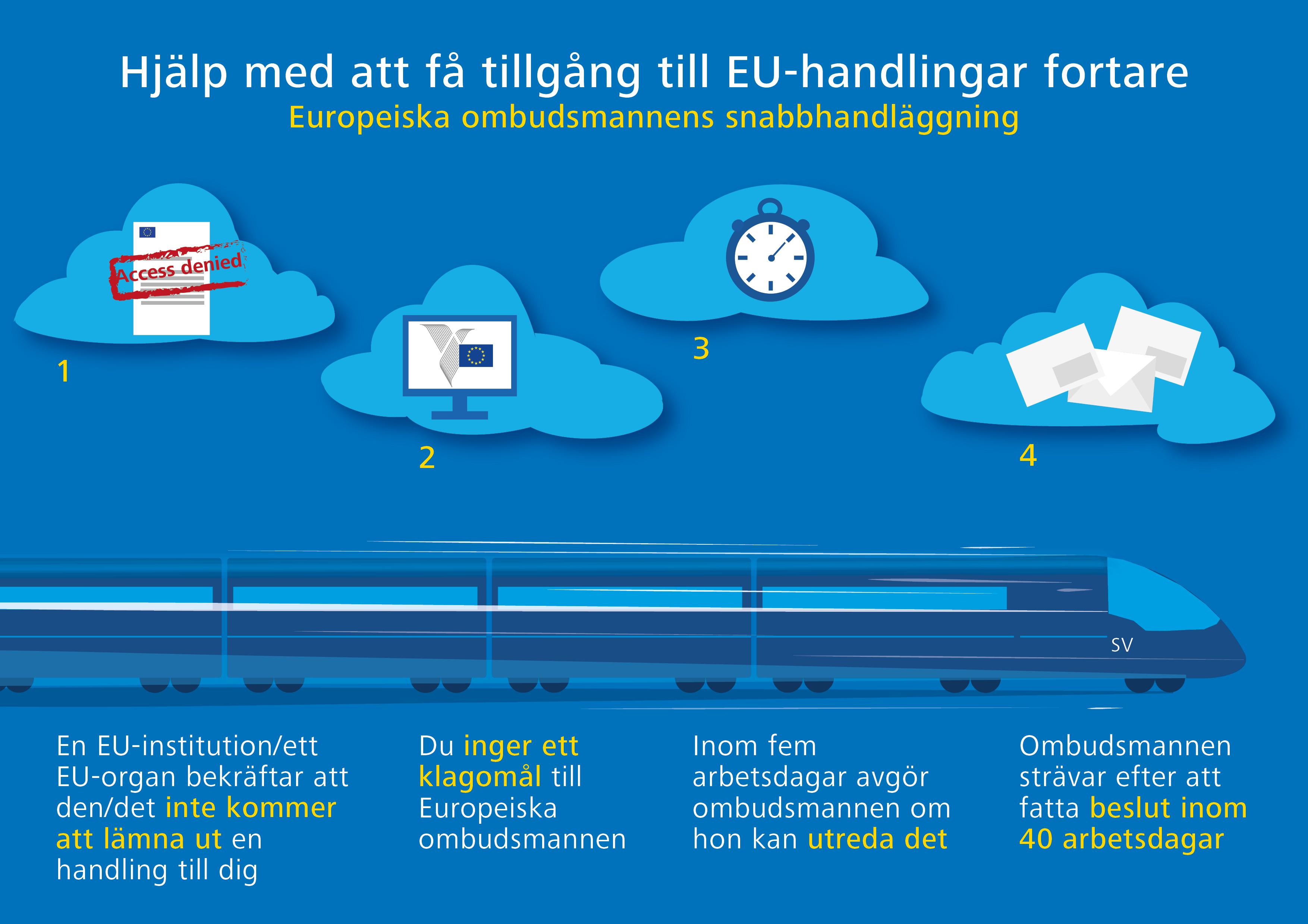 Hjälp med att få tillgång till EU-handlingar fortare
