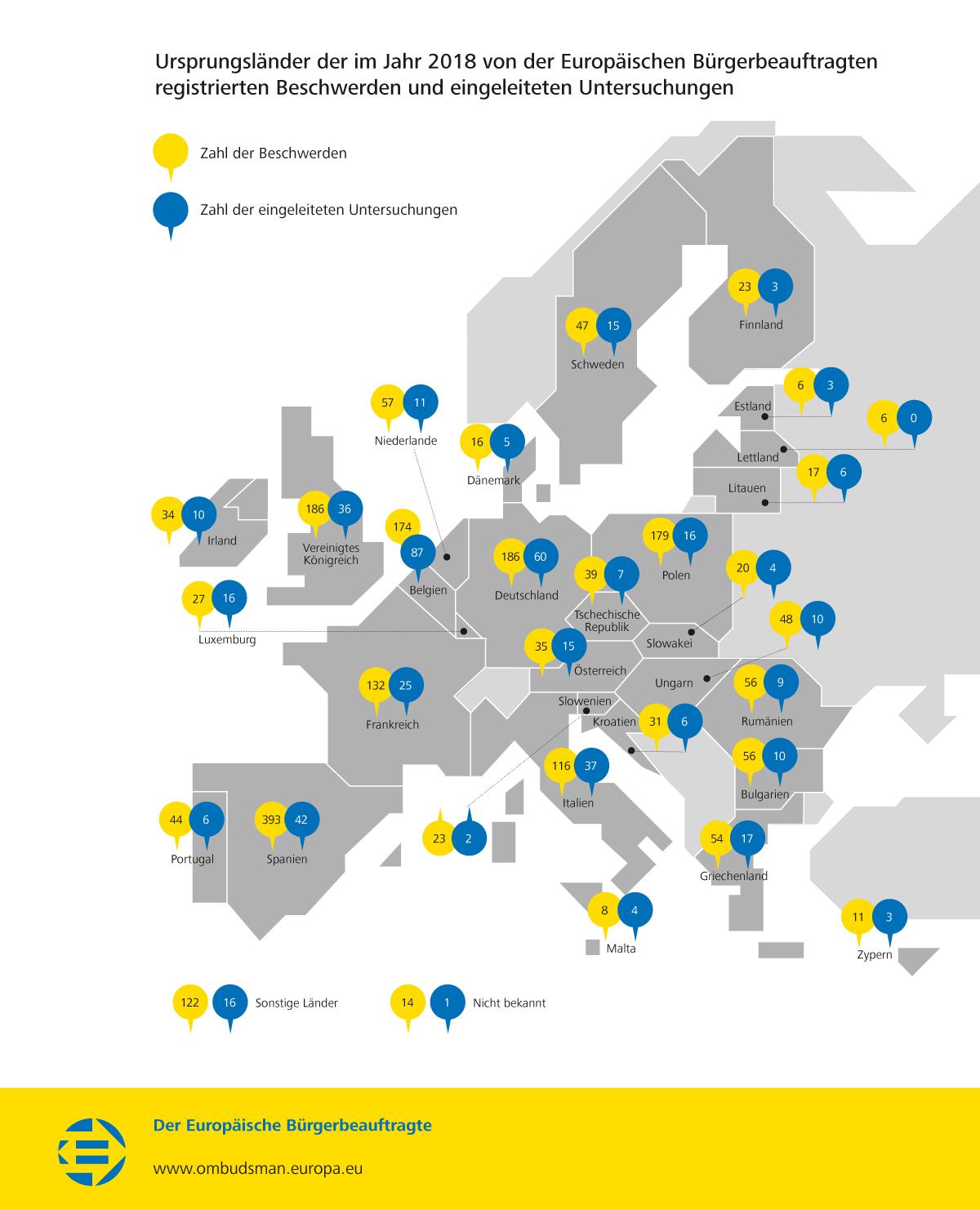 Ursprungsländer der im Jahr 2018 von der Europäischen Bürgerbeauftragten registrierten Beschwerden und eingeleiteten Untersuchungen
