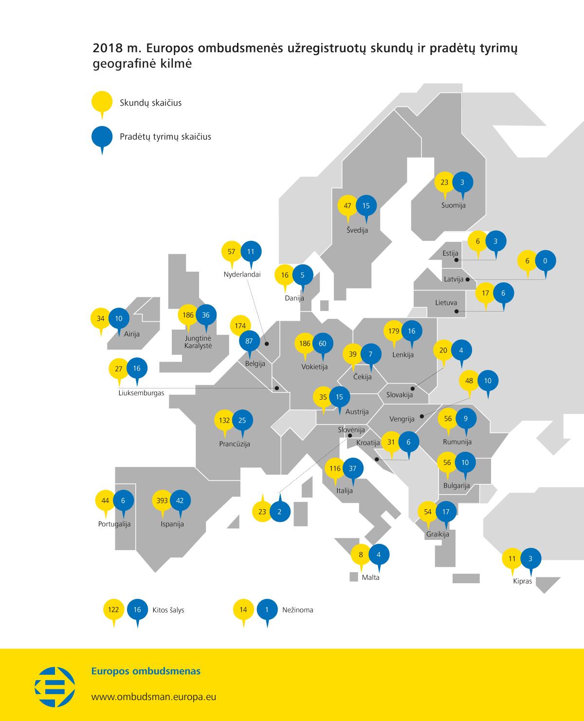 2018 m. Europos ombudsmenės užregistruotų skundų ir pradėtų tyrimų geografinė kilmė