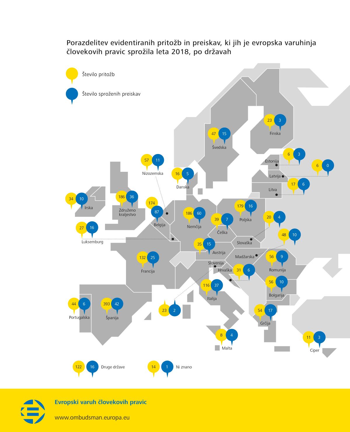 Porazdelitev evidentiranih pritožb in preiskav, ki jih je evropska varuhinja človekovih pravic sprožila leta 2018, po državah