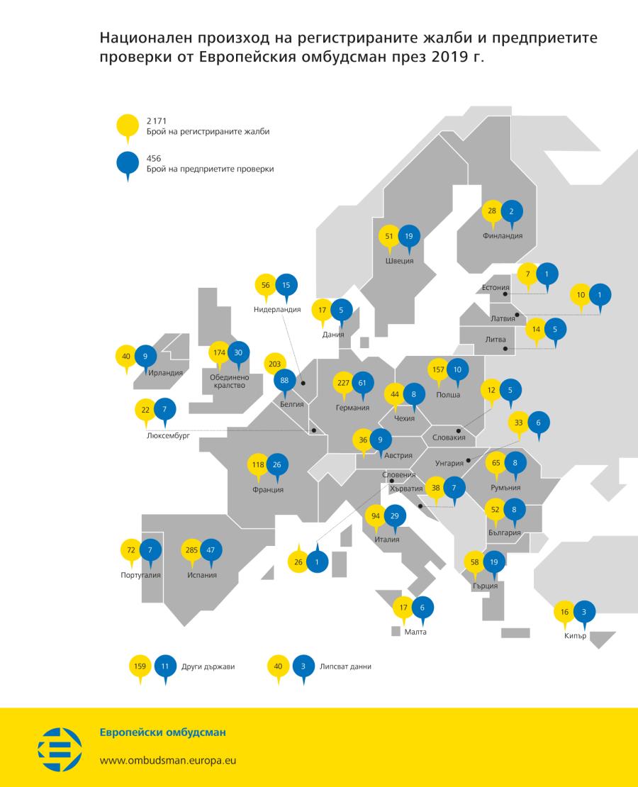 Национален произход на регистрираните жалби и предприетите проверки от Европейския омбудсман през 2019 г.