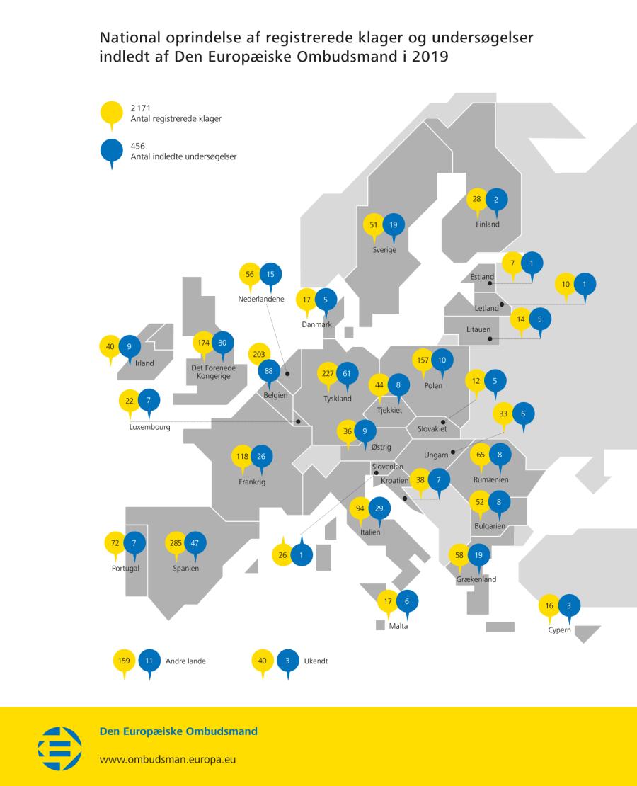 National oprindelse af registrerede klager og undersøgelser indledt af Den Europæiske Ombudsmand i 2019