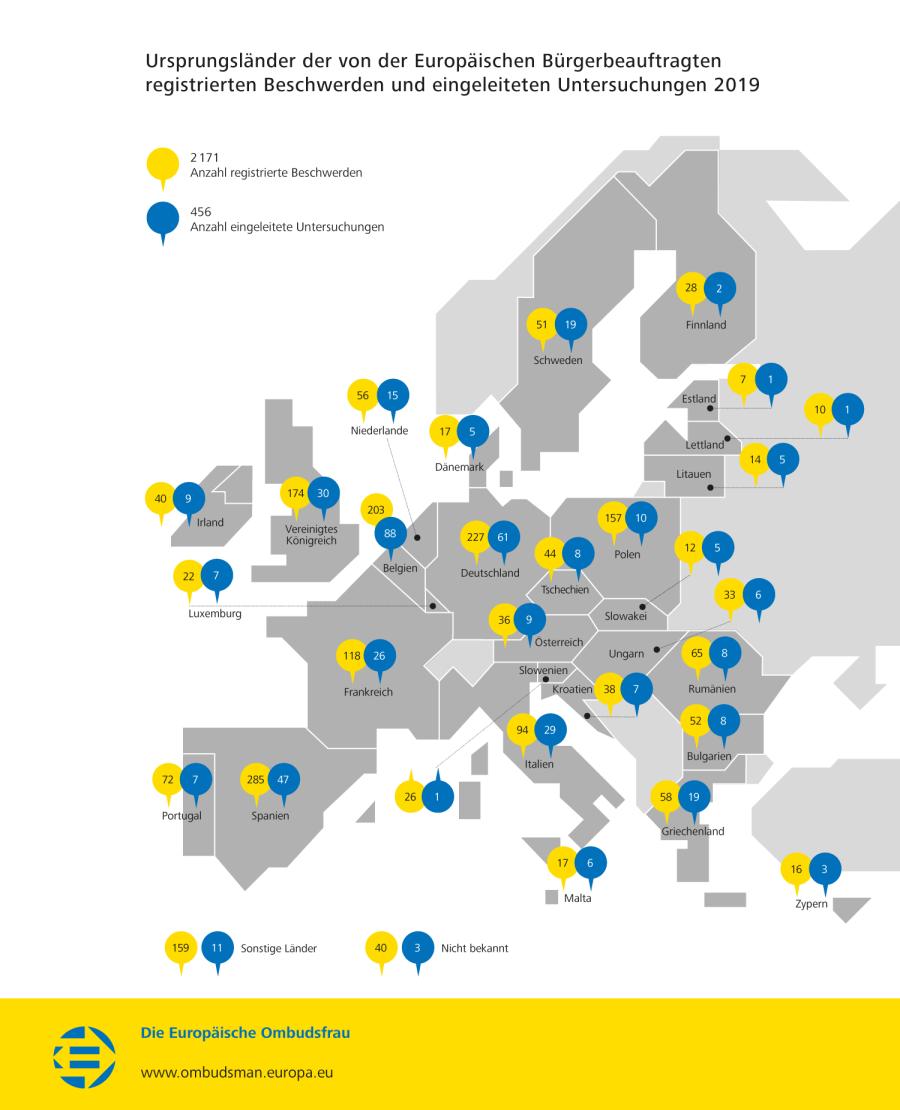 Ursprungsländer der von der Europäischen Bürgerbeauftragten registrierten Beschwerden und eingeleiteten Untersuchungen 2019