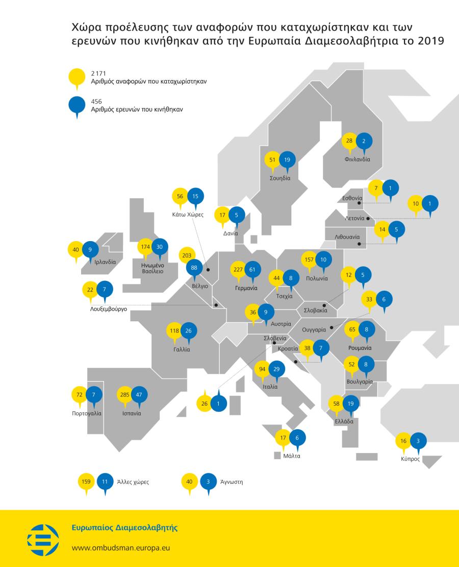 Χώρα προέλευσης των αναφορών που καταχωρίστηκαν και των ερευνών που κινήθηκαν από την Ευρωπαία Διαμεσολαβήτρια το 2019