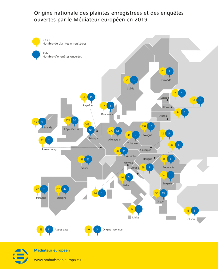 Origine nationale des plaintes enregistrées et des enquêtes ouvertes par le Médiateur européen en 2019