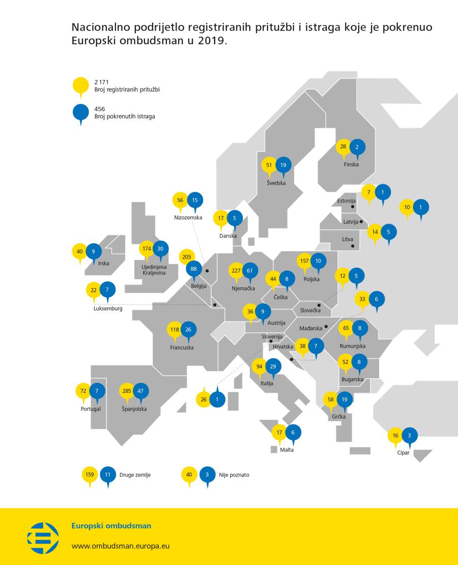 Nacionalno podrijetlo registriranih pritužbi i istraga koje je pokrenuo Europski ombudsman u 2019.