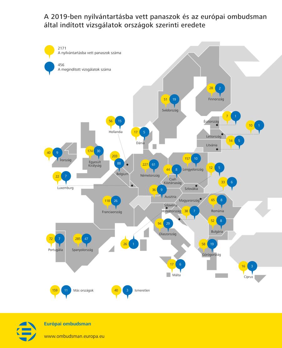 A 2019-ben nyilvántartásba vett panaszok és az európai ombudsman által indított vizsgálatok országok szerinti eredete