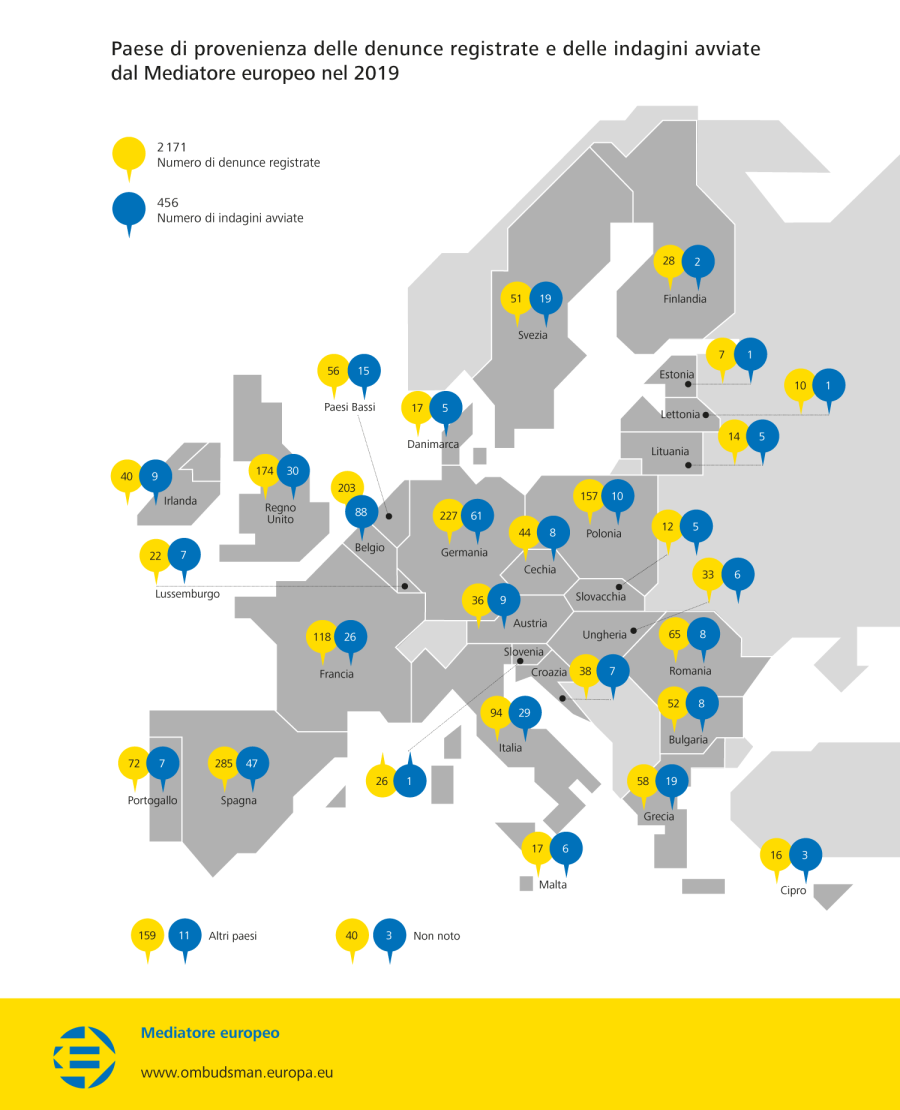 Paese di provenienza delle denunce registrate e delle indagini avviate dal Mediatore europeo nel 2019