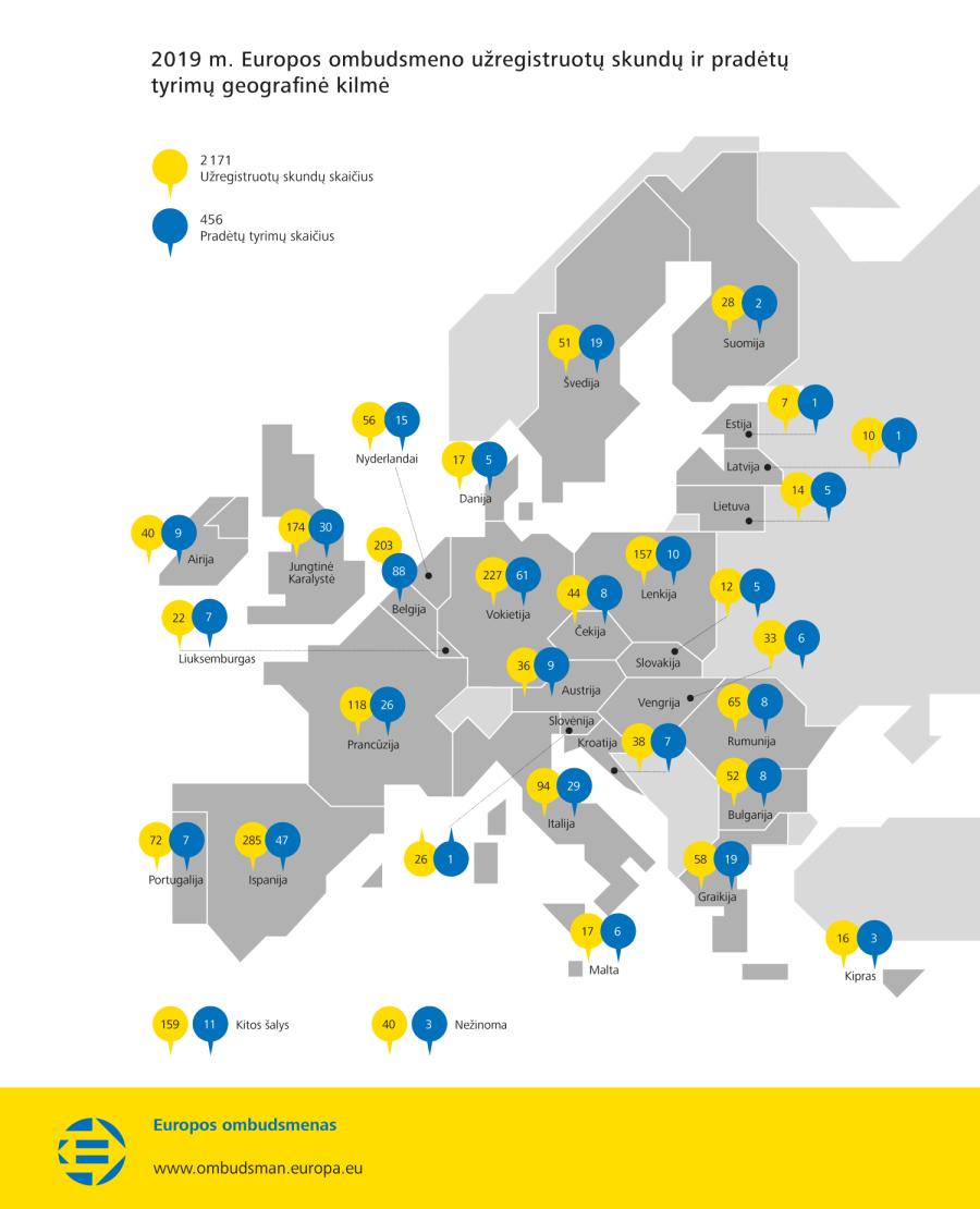 2019 m. Europos ombudsmeno užregistruotų skundų ir pradėtų tyrimų geografinė kilmė