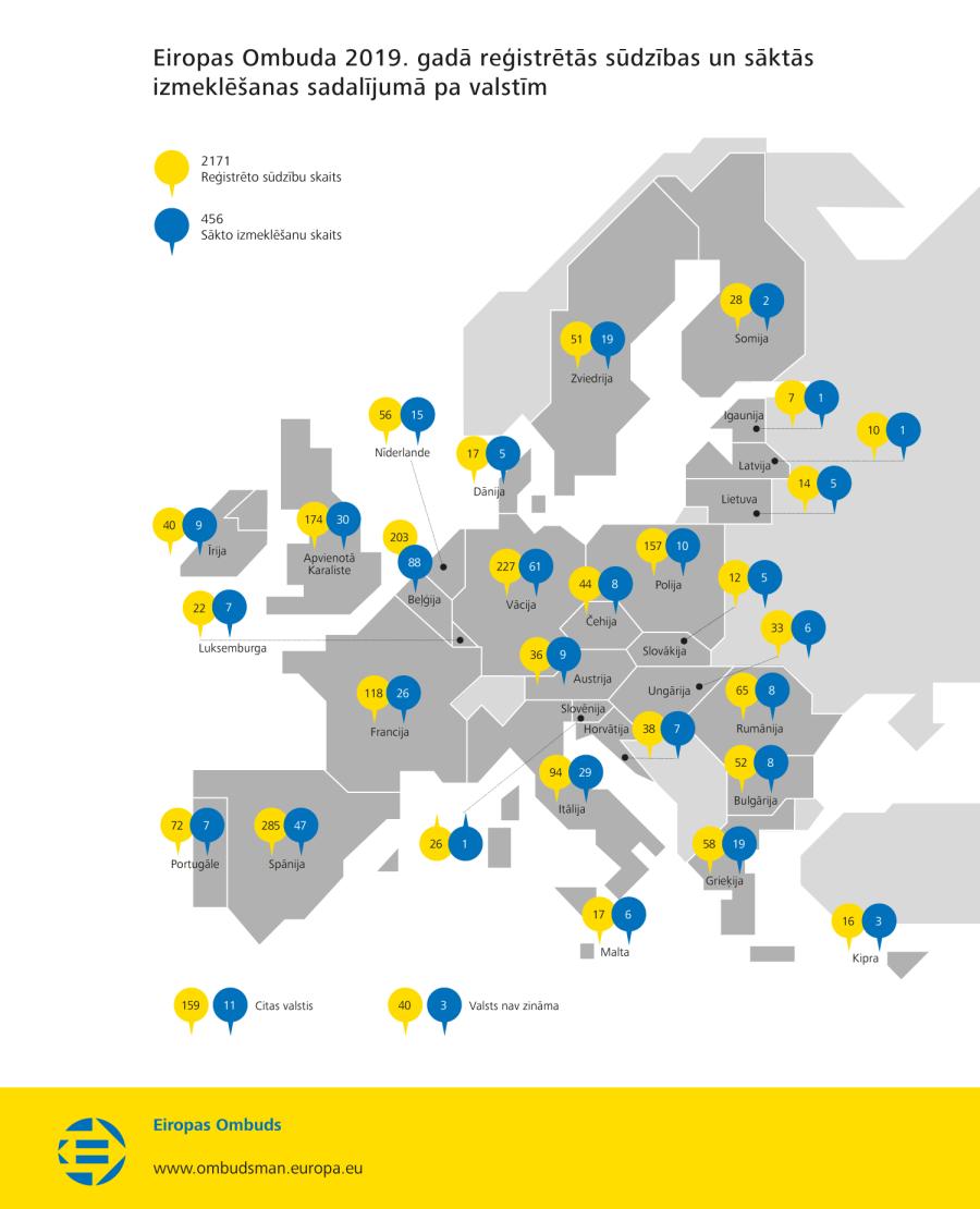 Eiropas Ombuda 2019. gadā reģistrētās sūdzības un sāktās izmeklēšanas sadalījumā pa valstīm