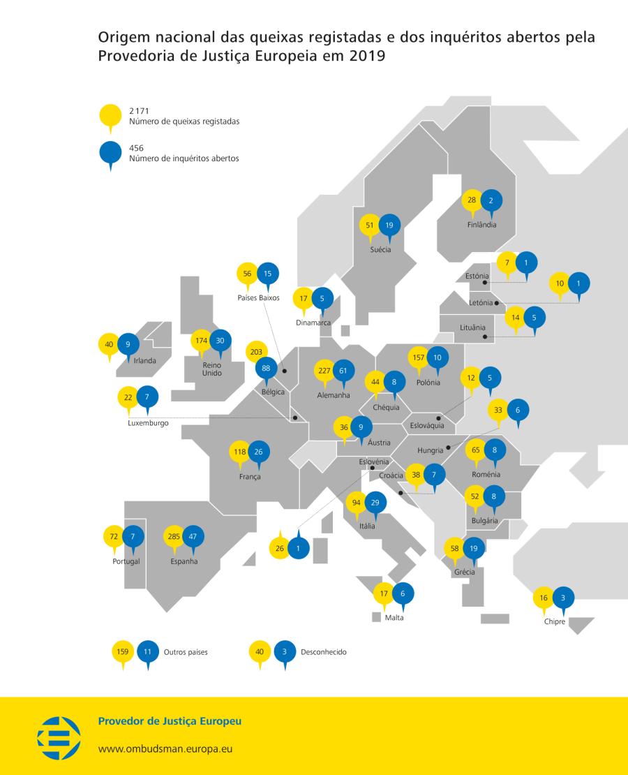 Origem nacional das queixas registadas e dos inquéritos abertos pela Provedoria de Justiça Europeia em 2019