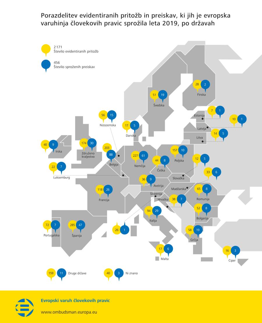 Porazdelitev evidentiranih pritožb in preiskav, ki jih je evropska varuhinja človekovih pravic sprožila leta 2019, po državah