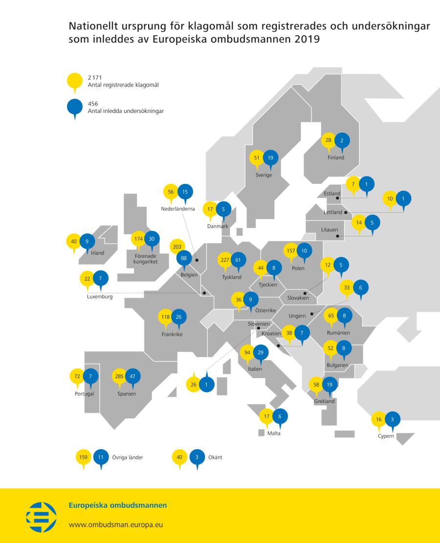 Nationellt ursprung för klagomål som registrerades och undersökningar som inleddes av Europeiska ombudsmannen 2019