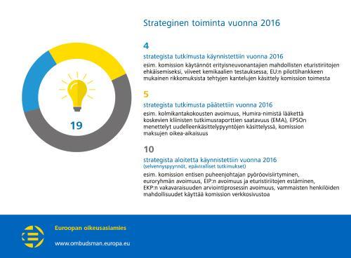 Strateginen toiminta vuonna 2016